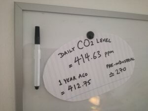 CO2 level monitor
